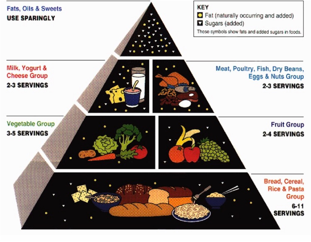 f:id:nutritionaler:20170805175454j:image
