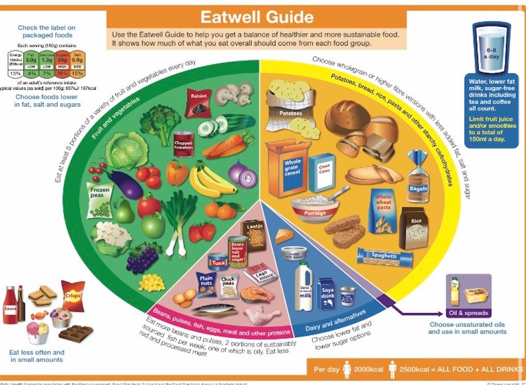f:id:nutritionaler:20170805175515j:image
