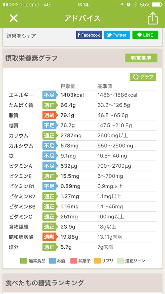 f:id:nutritionaler:20180407091720p:image
