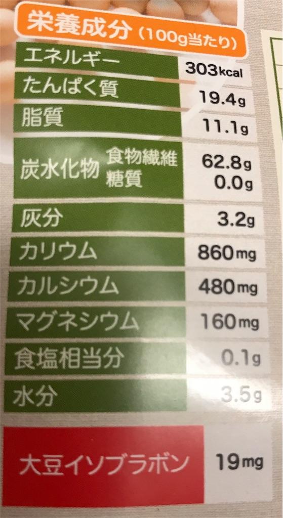 f:id:nutritionaler:20180430155735j:image