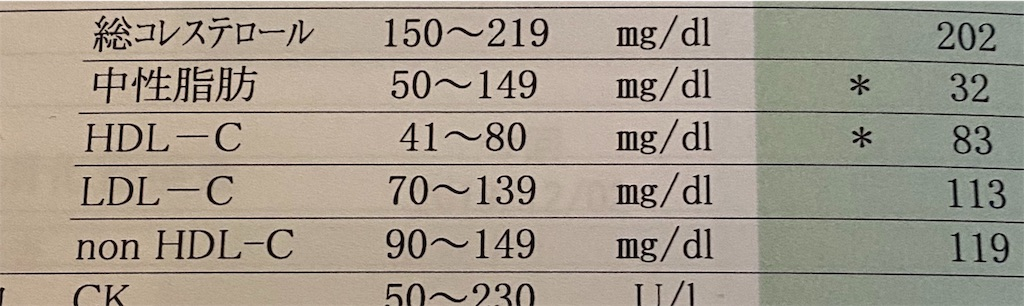 f:id:nutritionaler:20191215140215j:image