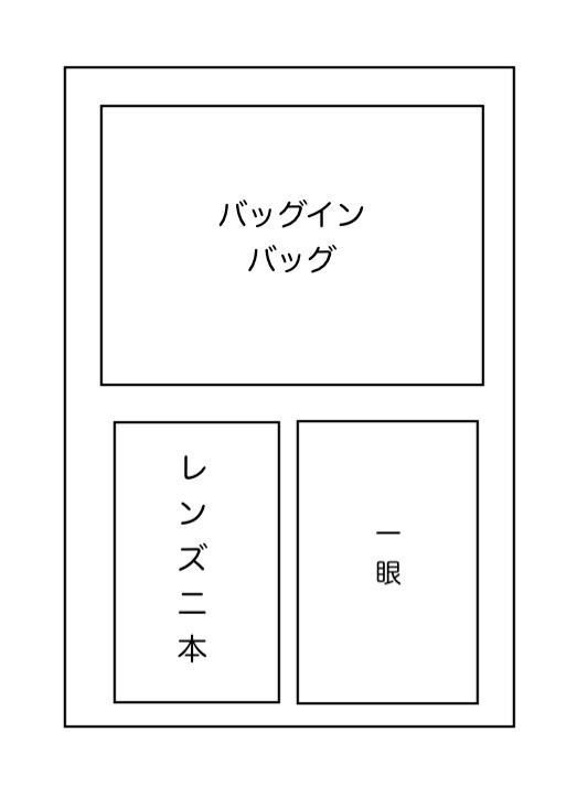 f:id:nututenpura:20180413195825p:plain