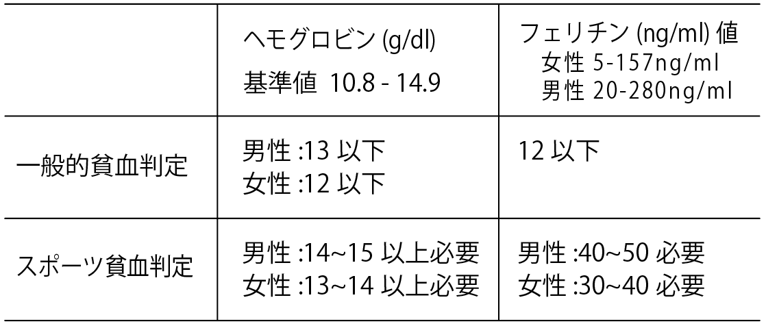 f:id:nvs:20210226232814p:plain