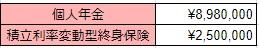f:id:nya_i:20180317222512j:plain