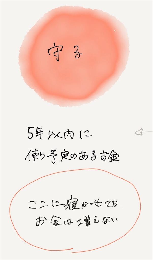 f:id:nyachiko07:20170421223928j:image