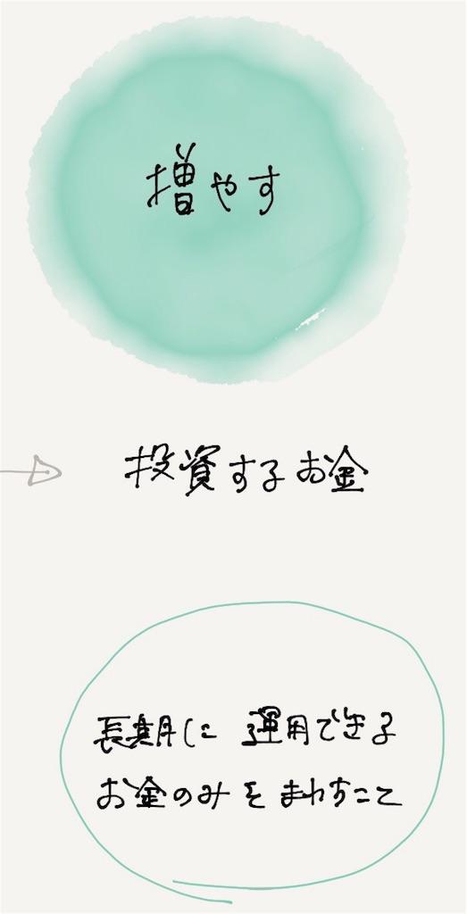 f:id:nyachiko07:20170421223936j:image