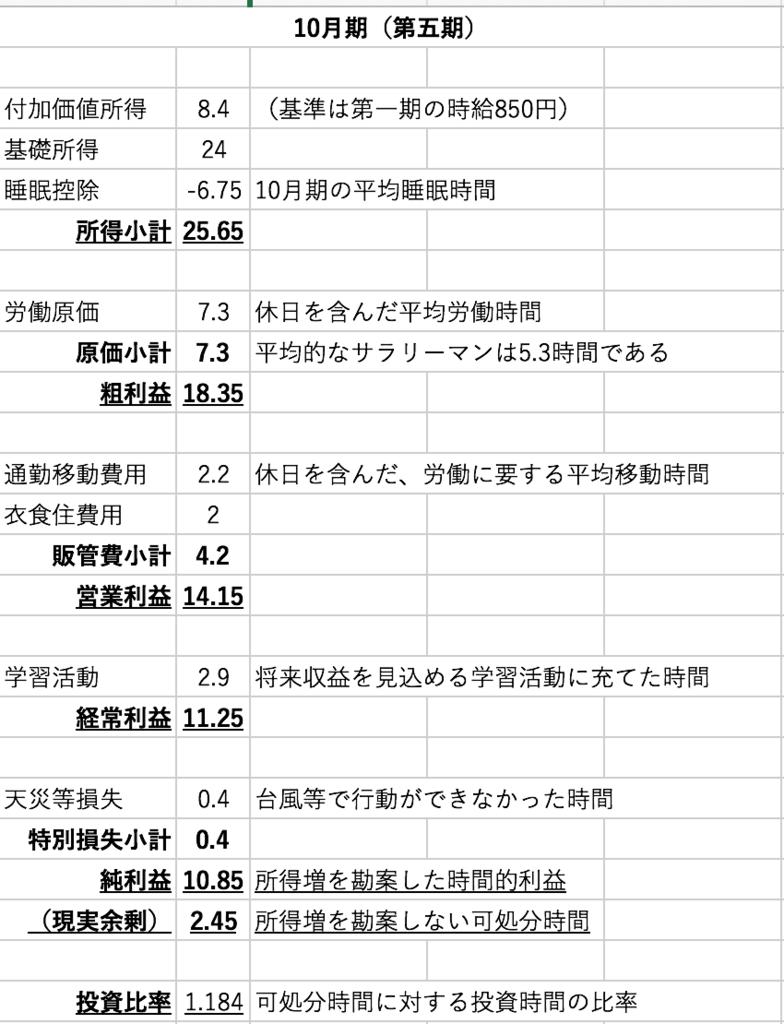 f:id:nyaku37:20171104151603p:plain