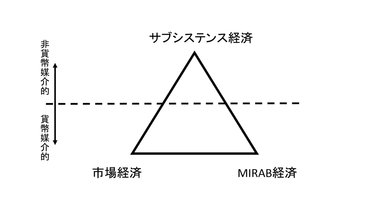 f:id:nyamaguchi:20190523024028j:plain