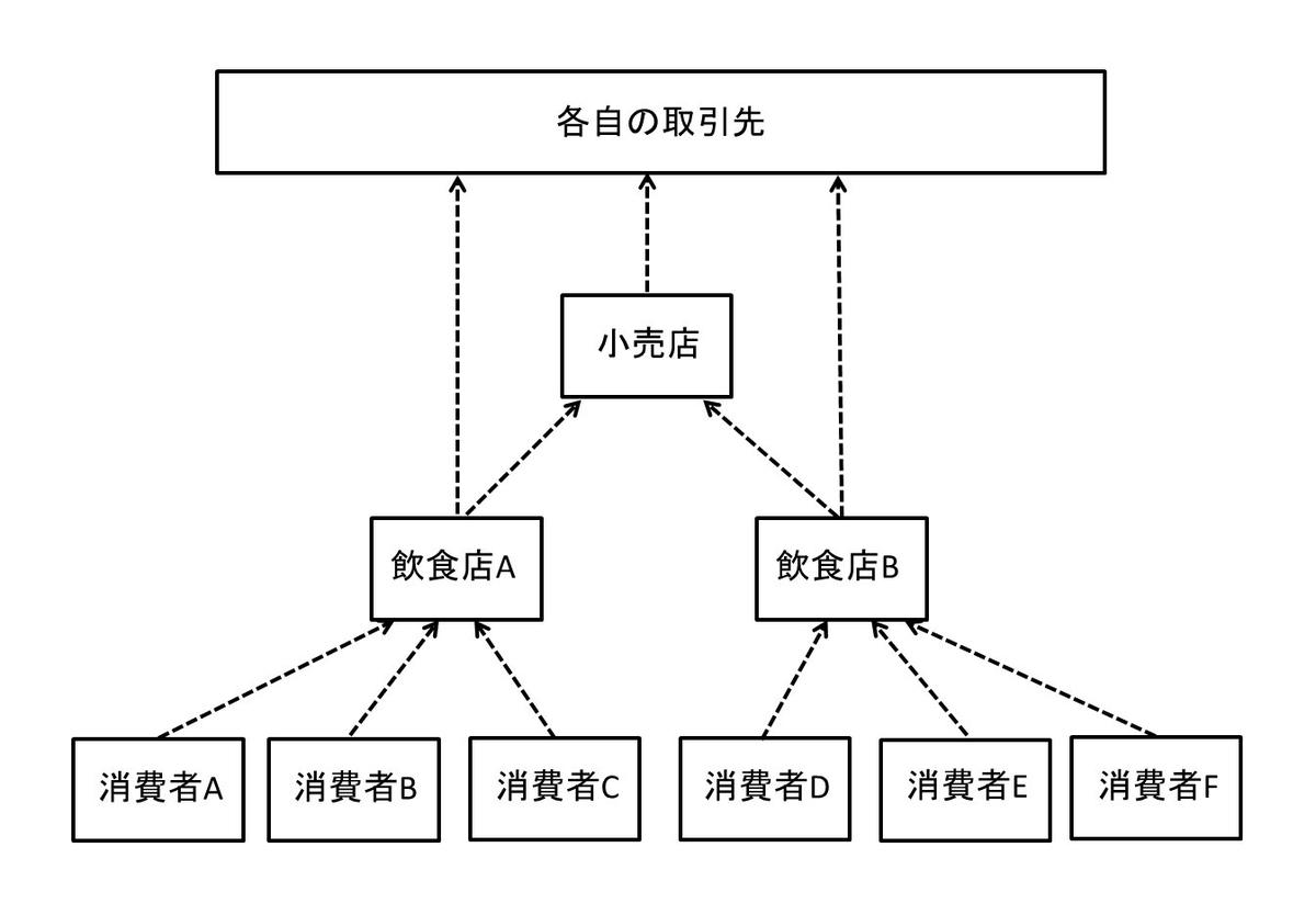 f:id:nyamaguchi:20200423070506j:plain