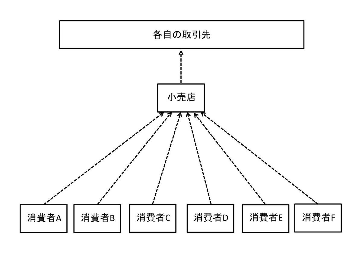 f:id:nyamaguchi:20200423070521j:plain