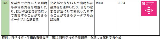 f:id:nyan-chuke:20200626204430p:plain