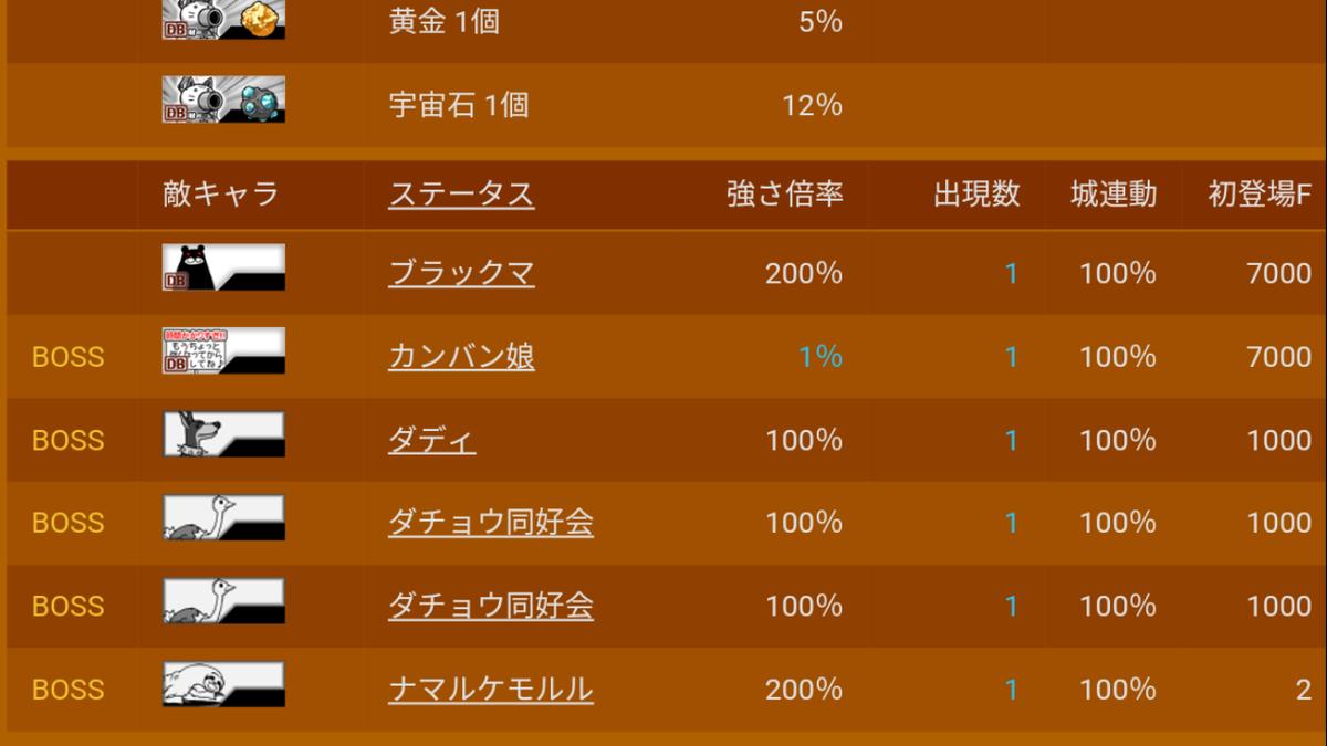極 ゲリラ 経験 値 db