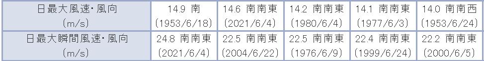 f:id:nyancotan:20210606104620j:plain