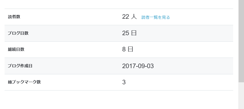 f:id:nyankonohousoku:20170930002044p:plain