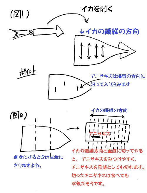 f:id:nyankonohousoku:20180129232706j:plain