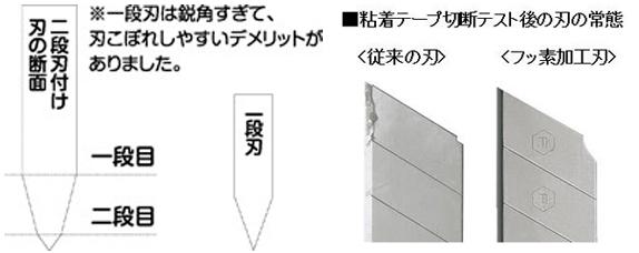 f:id:nyankonohousoku:20180218234429j:plain