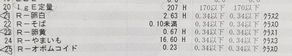 f:id:nyankonohousoku:20180310234619j:plain