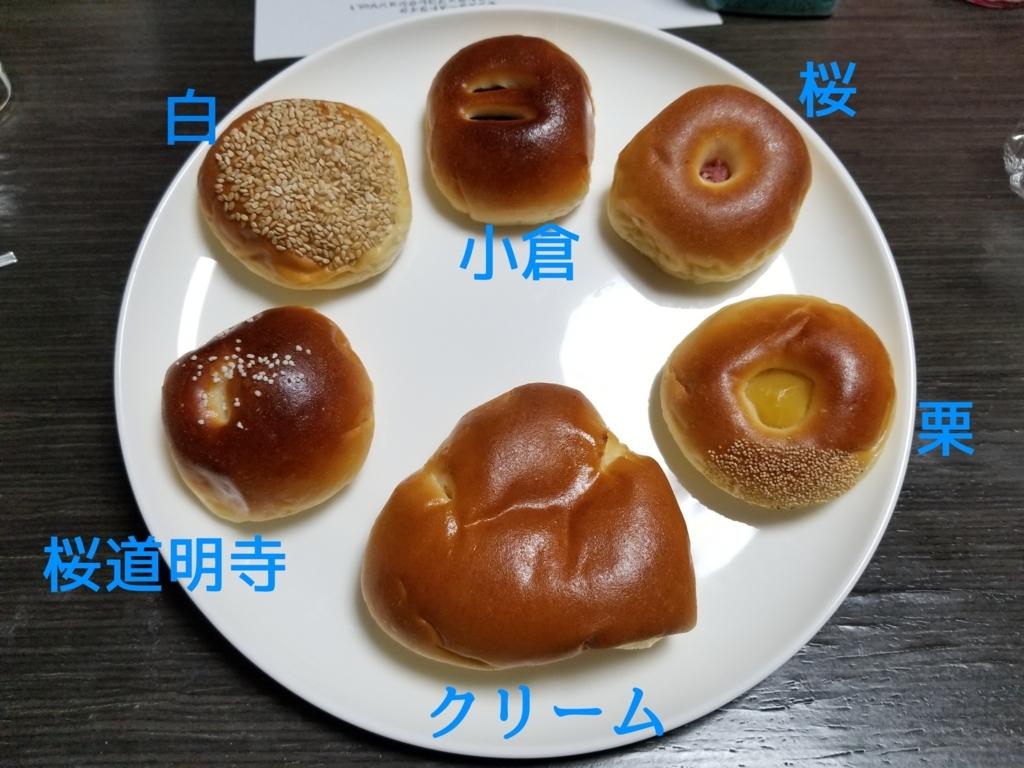 f:id:nyankonohousoku:20180409001518j:plain