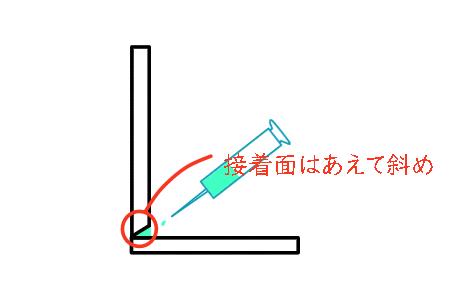 f:id:nyankonohousoku:20180503233823p:plain