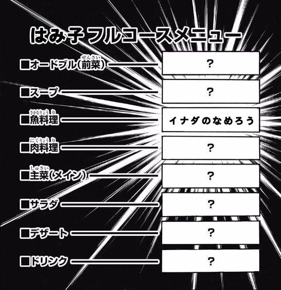f:id:nyankonohousoku:20180711221907p:plain