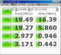 TS32GUSDC10 CrystalDiskMark ベンチマーク結果