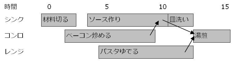 20100314213808