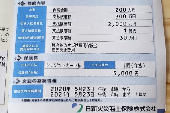 日新火災保険 補償内容