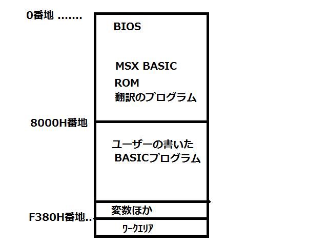 f:id:nyaonyaokun:20190129083830p:plain