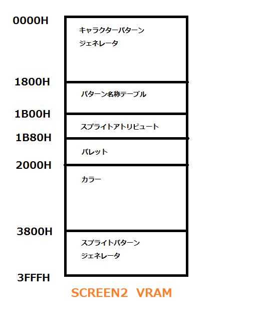 f:id:nyaonyaokun:20190207092045p:plain
