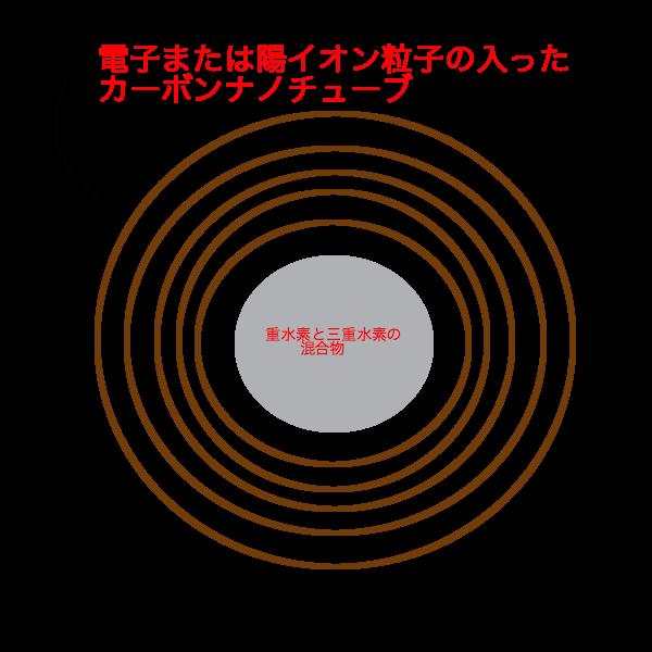 f:id:nyaonyaokun:20190831114751p:plain