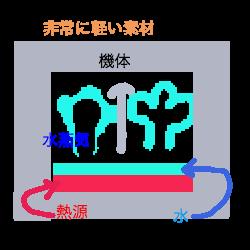 f:id:nyaonyaokun:20191225035139p:plain
