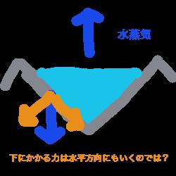 f:id:nyaonyaokun:20191226125503p:plain