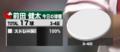 [テレビ]2015/07/18