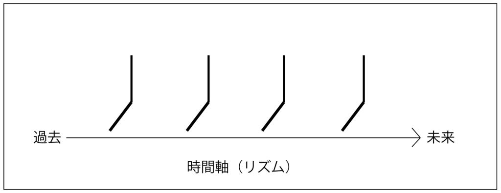 f:id:nytheme:20170409094719j:plain