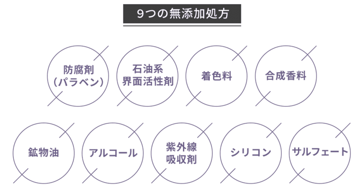 4U care クレンジングは9つの無添加処方