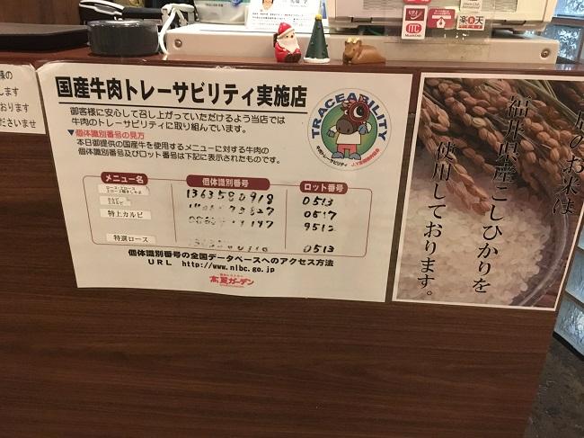 お肉の個体識別番号