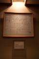 東郷平八郎のサイン