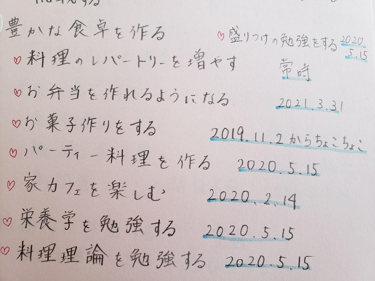 f:id:o-enkanami:20190406231918j:plain