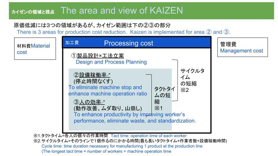 f:id:o-katsumi:20181125164529j:plain