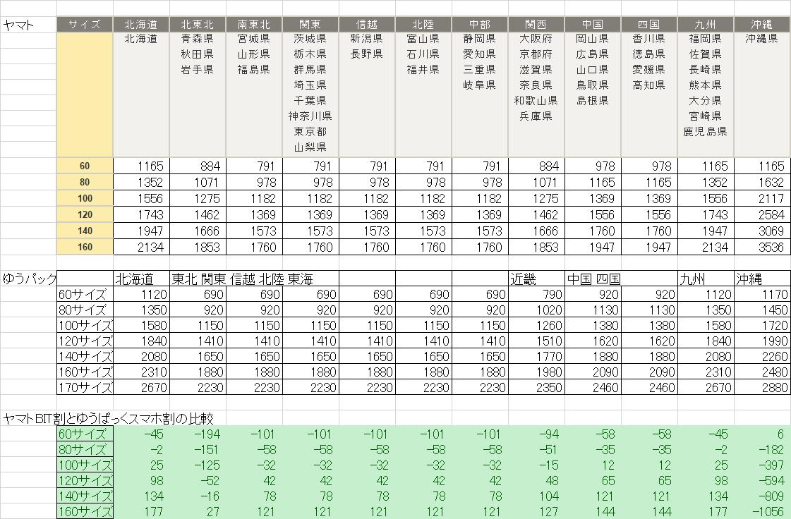 f:id:o-maguro:20200522132612p:plain