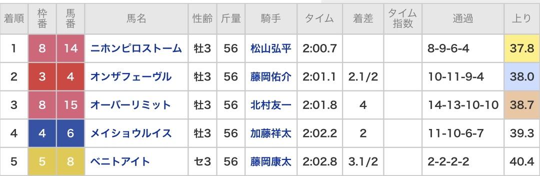 f:id:o-tansu:20200512122817j:plain