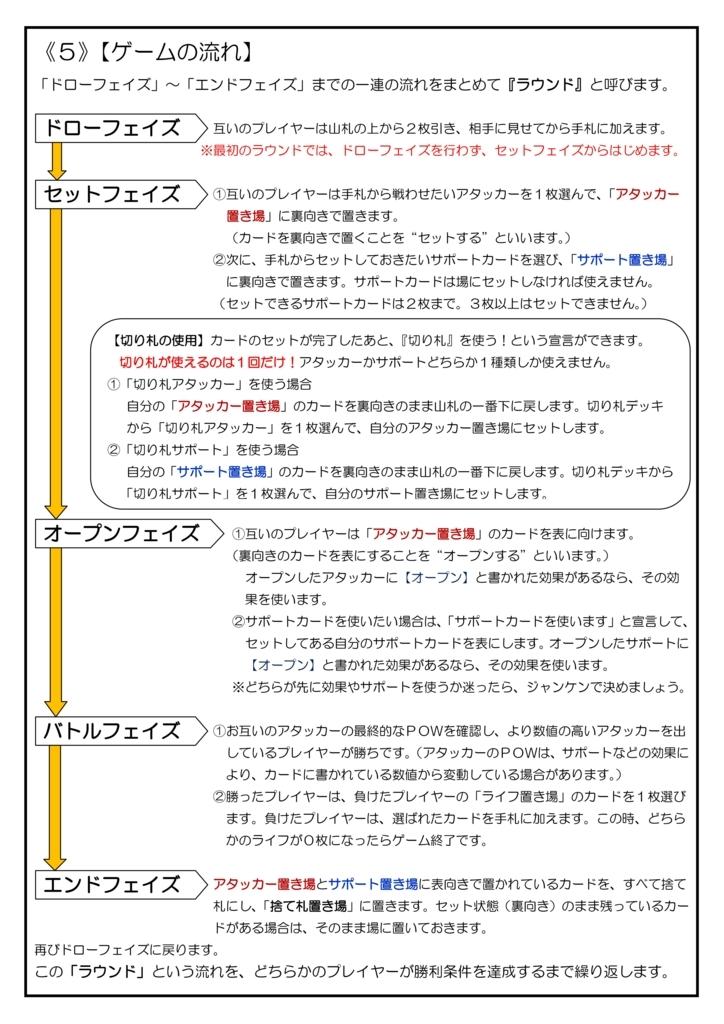 f:id:o-tetsu-o:20180203204843j:plain