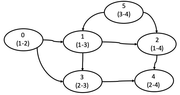 f:id:o-treetree:20200520212105p:plain