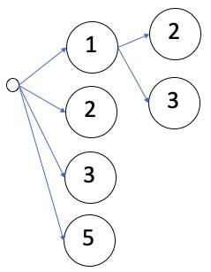 f:id:o-treetree:20200525054148p:plain
