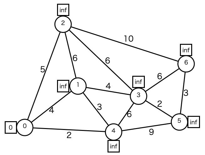 f:id:o-treetree:20200604171758p:plain