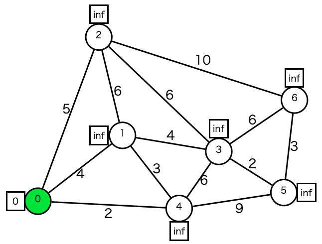 f:id:o-treetree:20200604172914p:plain