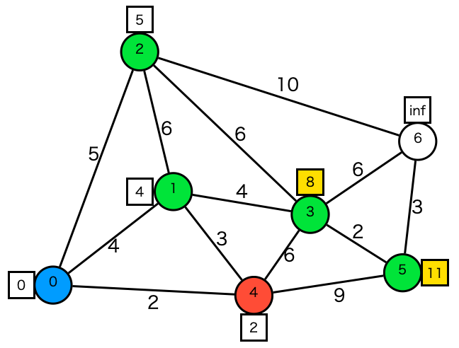 f:id:o-treetree:20200604174317p:plain