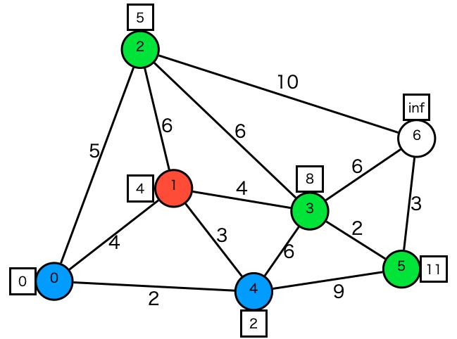 f:id:o-treetree:20200604174320p:plain