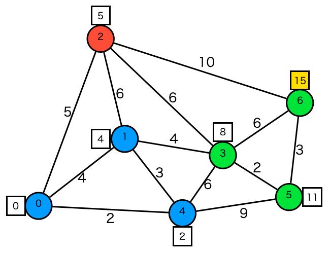 f:id:o-treetree:20200604174323p:plain