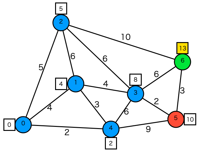 f:id:o-treetree:20200604174330p:plain